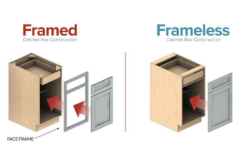 framed-vs-frameless-construction